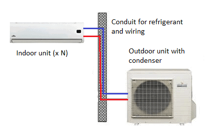 Reversible air conditioning schematic